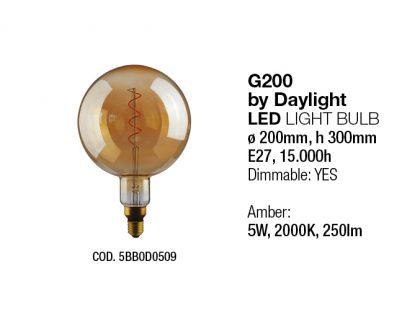 Light Sources Interia NEW28