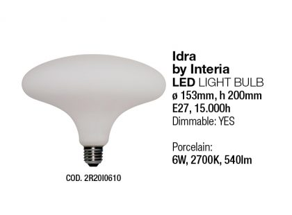 Light Sources Interia NEW3